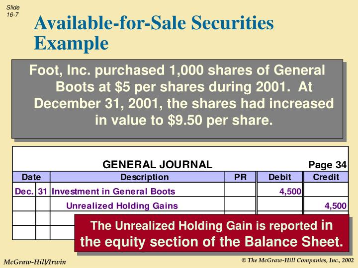Foot, Inc. purchased 1,000 shares of General Boots at $5 per shares during 2001.  At December 31, 2001, the shares had increased in value to $9.50 per share.