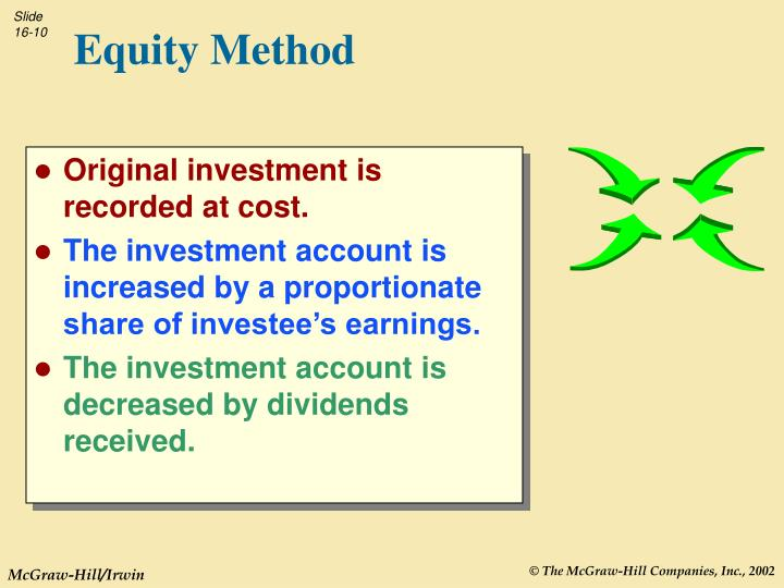 Original investment is recorded at cost.