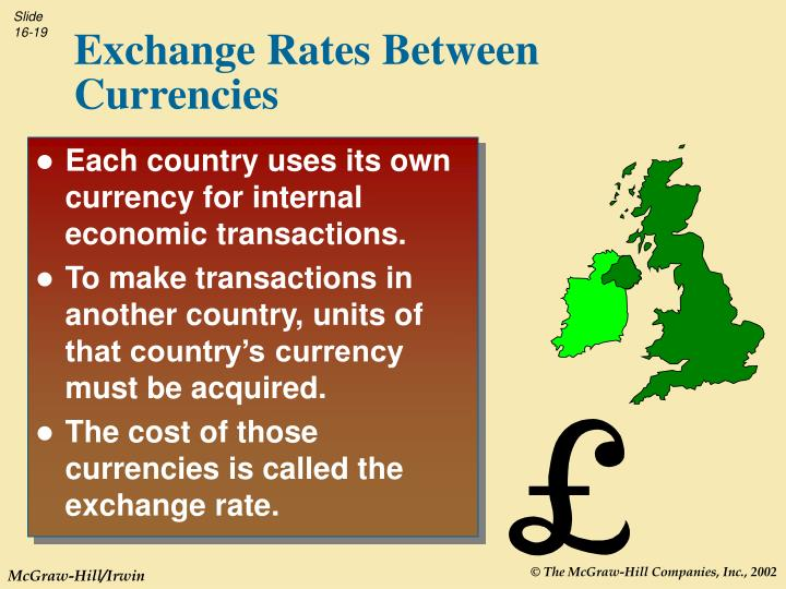 Each country uses its own currency for internal economic transactions.