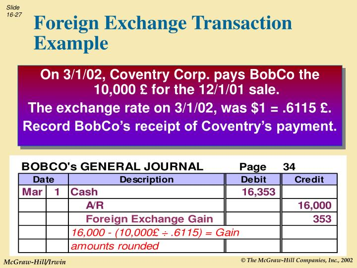 Foreign Exchange Transaction Example