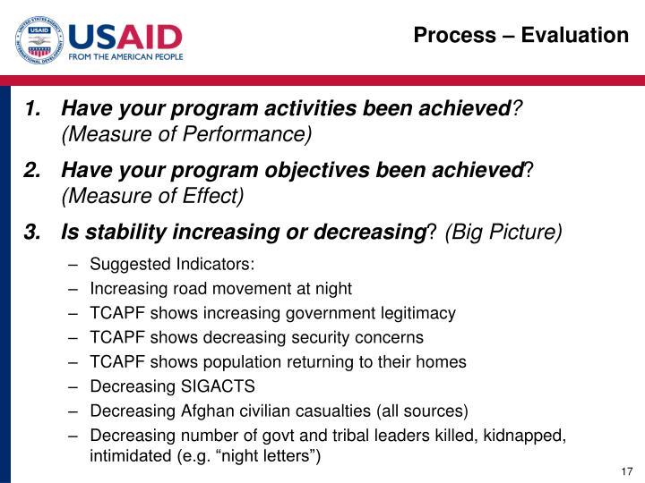 Have your program activities been achieved