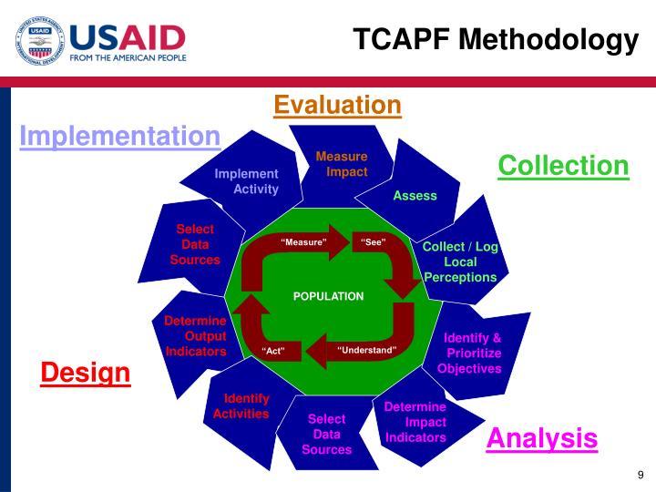 TCAPF Methodology