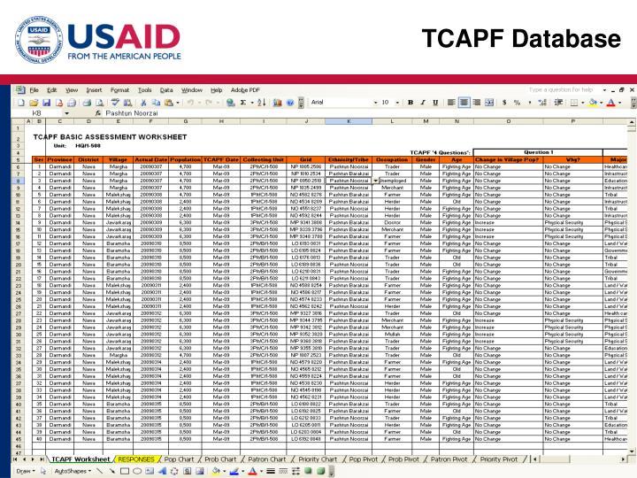 TCAPF Database