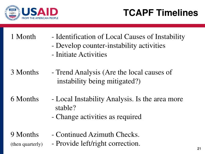 TCAPF Timelines