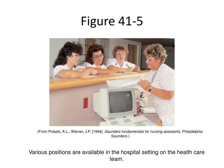 Figure 41-5