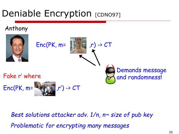 Deniable Encryption