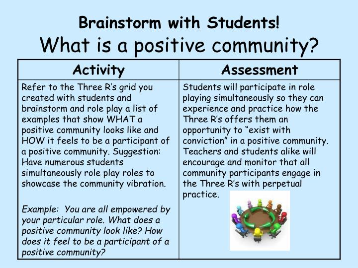 Brainstorm with Students!
