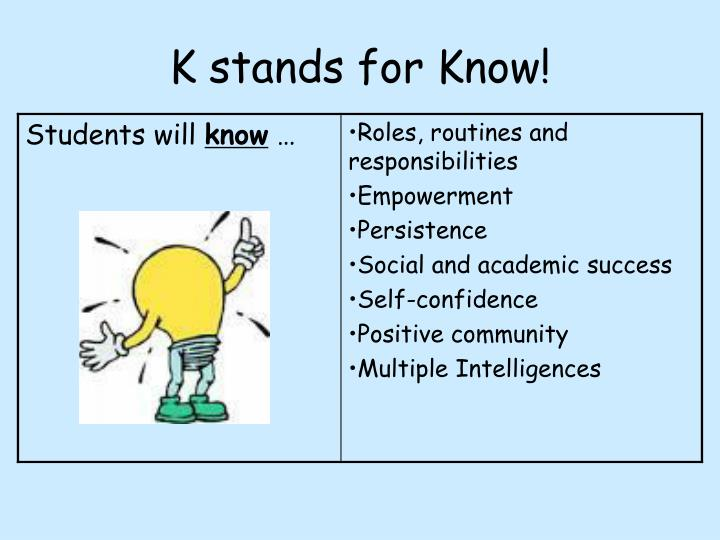 K stands for Know!