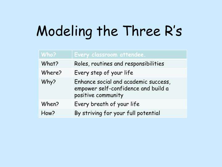 Modeling the Three R's