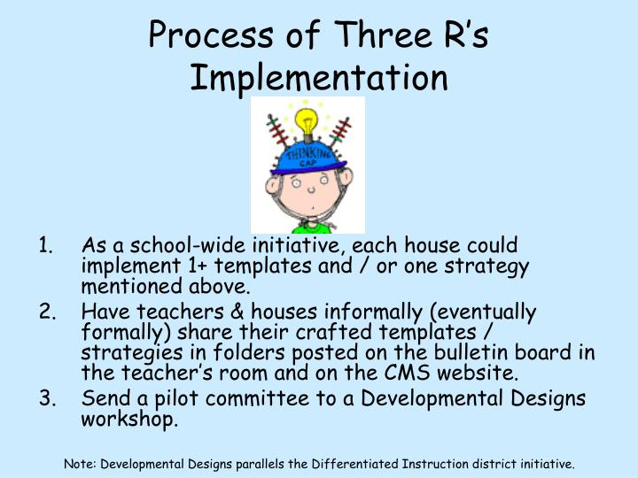 Process of Three R's Implementation
