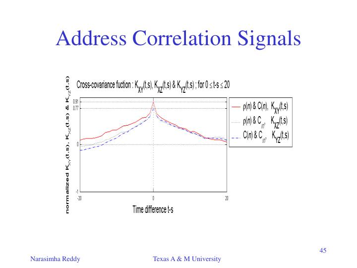 Address Correlation Signals