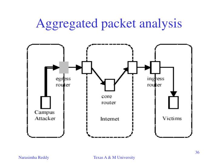 Aggregated packet analysis