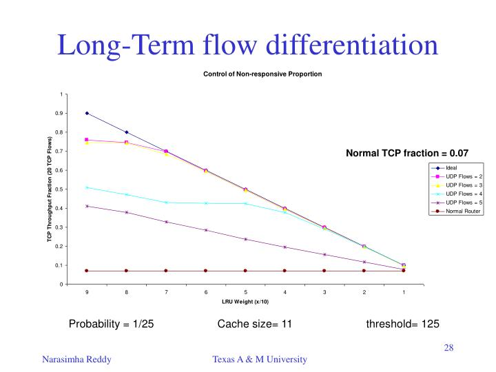 Long-Term flow differentiation