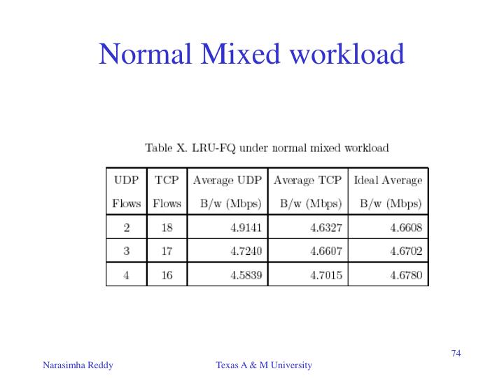 Normal Mixed workload
