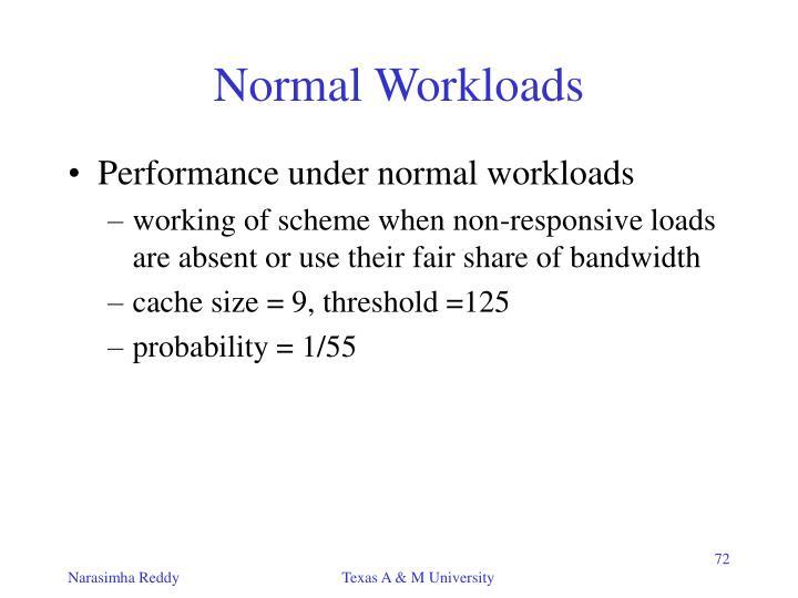 Normal Workloads