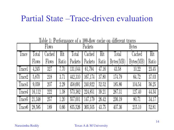 Partial State –Trace-driven evaluation