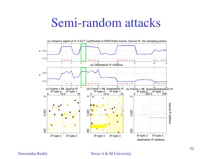 Semi-random attacks