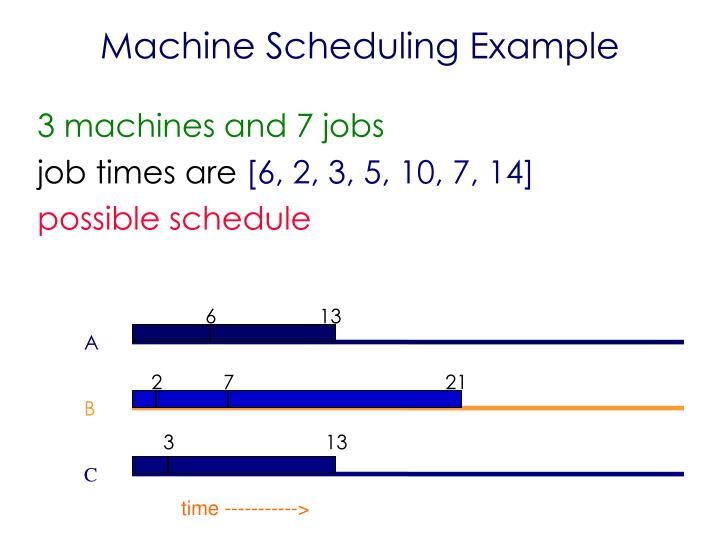 3 machines and 7 jobs