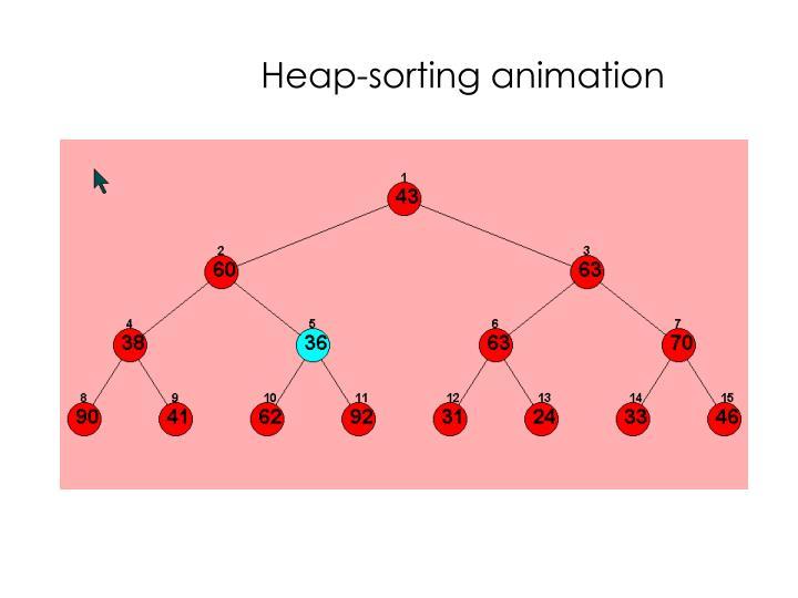Heap-sorting animation