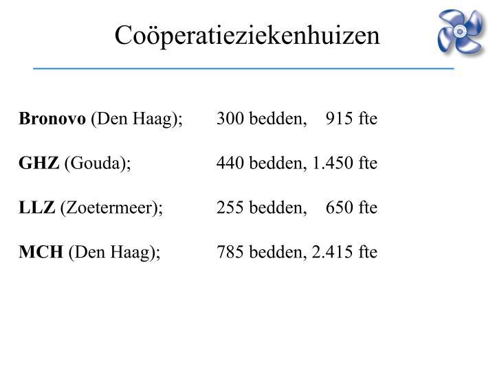 Coöperatieziekenhuizen