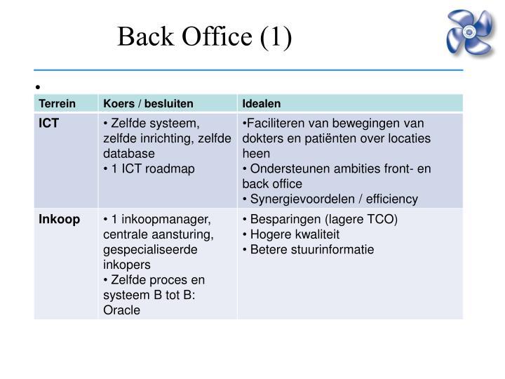 Back Office (1)