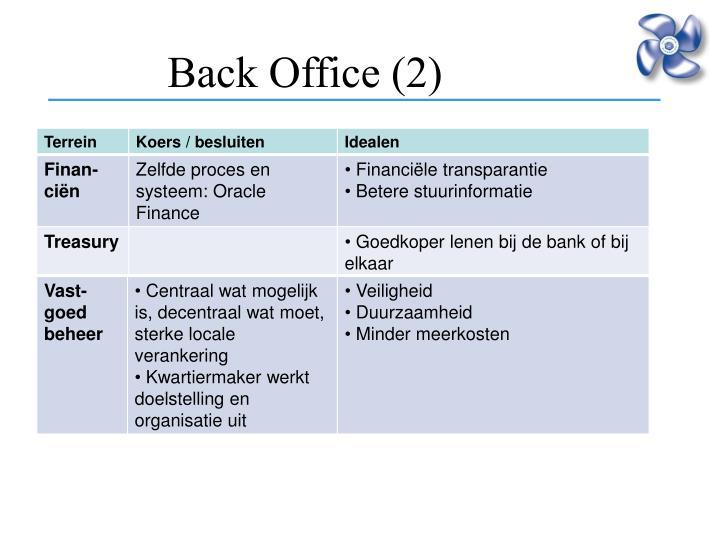 Back Office (2)