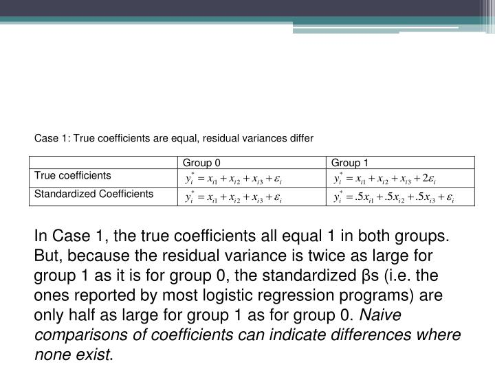 In Case 1, the true coefficients all equal 1 in both groups. But, because the residual variance is twice as large for group 1 as it is for group 0,