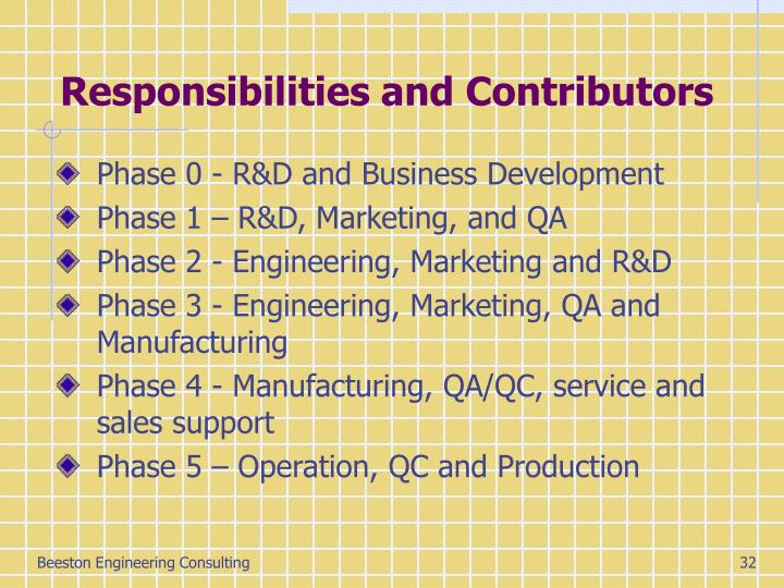 Responsibilities and Contributors