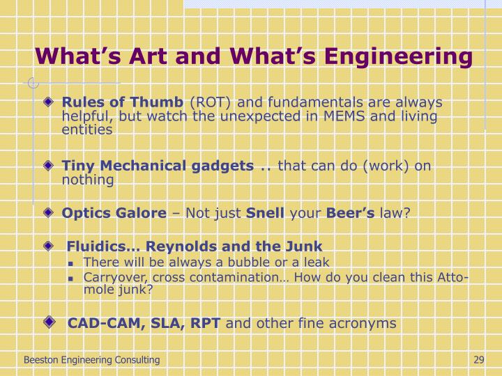 What's Art and What's Engineering