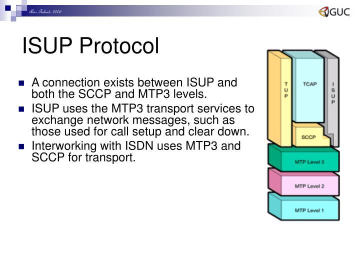 ISUP Protocol