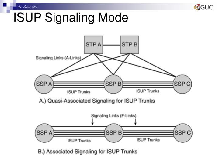 ISUP Signaling Mode