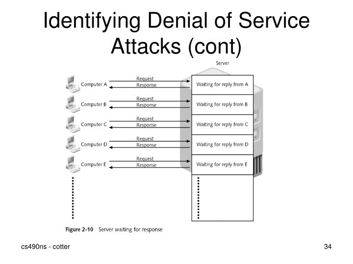 Identifying Denial of Service Attacks (cont)