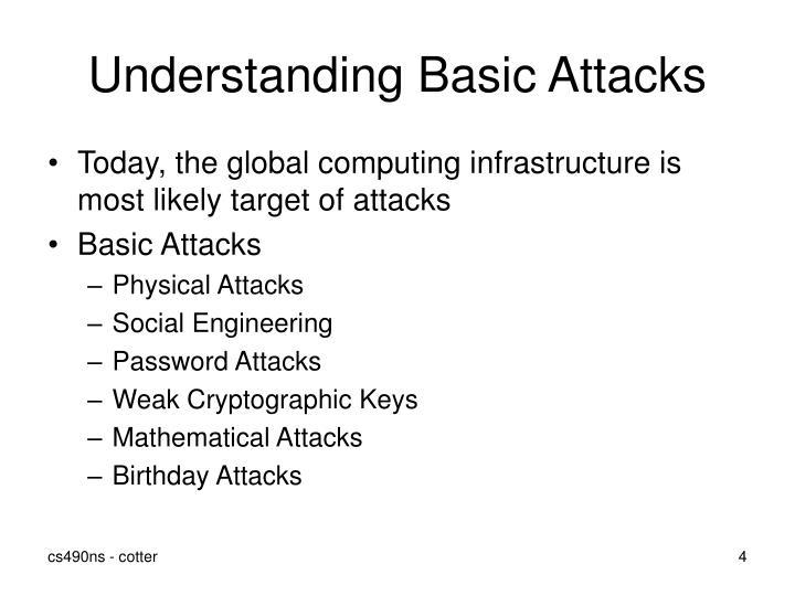 Understanding Basic Attacks
