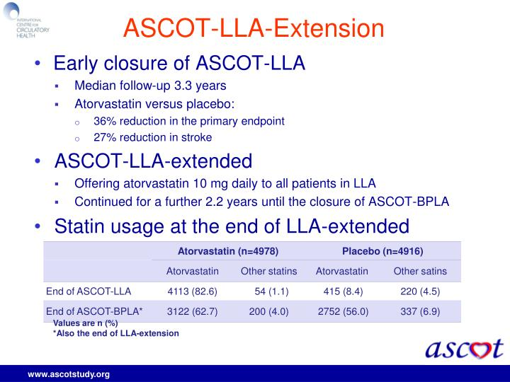 ASCOT-LLA-Extension