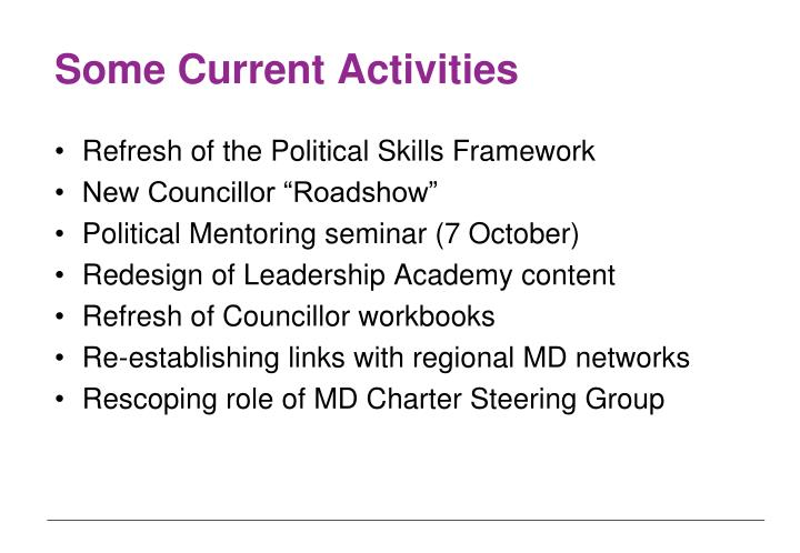 Some Current Activities