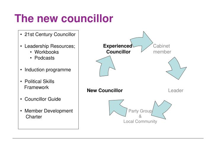 The new councillor