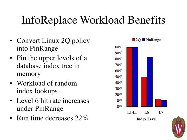 InfoReplace Workload Benefits