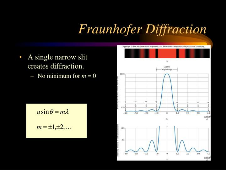 A single narrow slit creates diffraction.