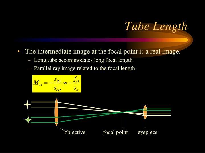 Tube Length