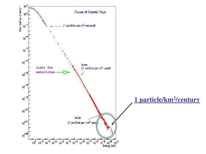 1 particle/km