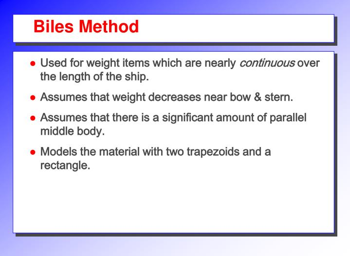 Biles Method