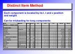 distinct item method
