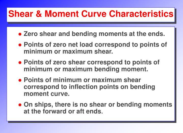 Shear & Moment Curve Characteristics