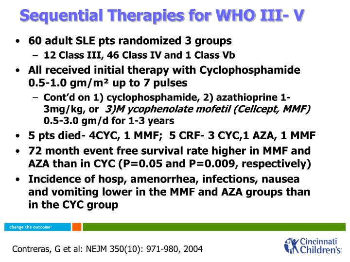 Sequential Therapies for WHO III- V