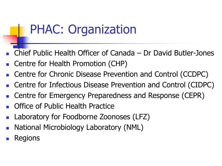 PHAC: Organization