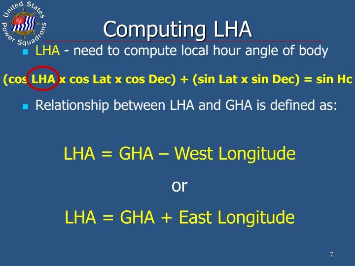 Computing LHA