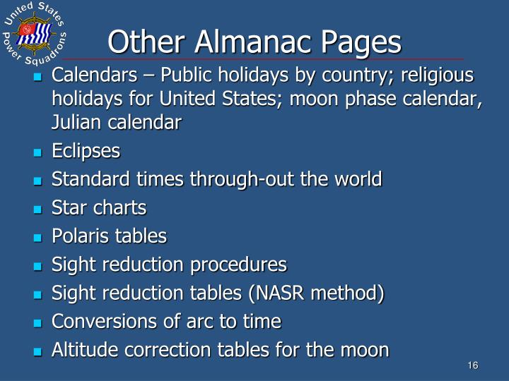 Other Almanac Pages