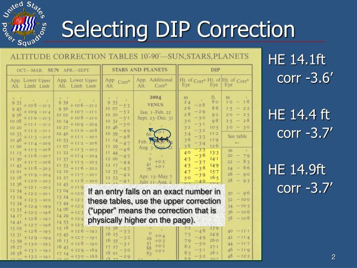 Selecting DIP Correction