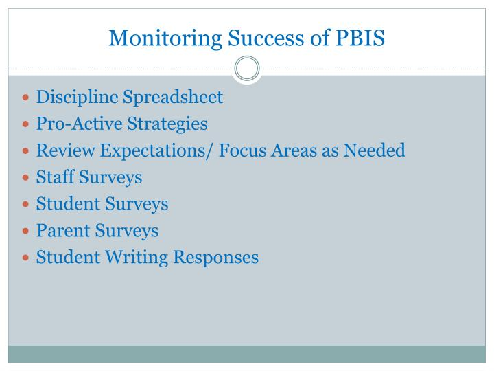 Monitoring Success of PBIS