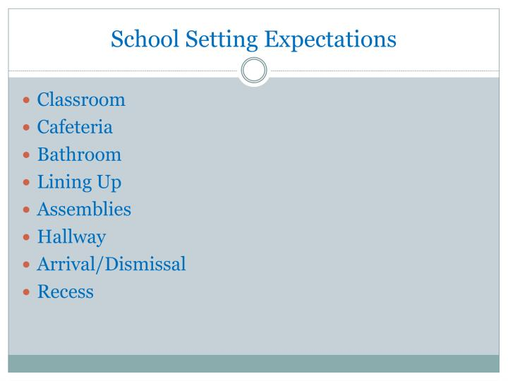 School Setting Expectations